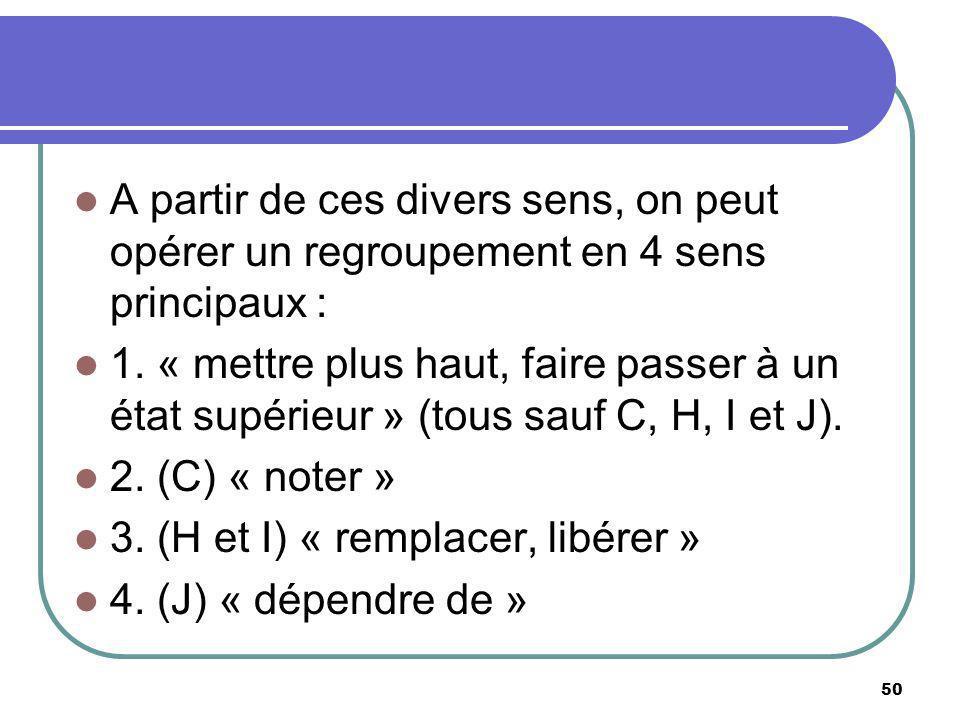 A partir de ces divers sens, on peut opérer un regroupement en 4 sens principaux :