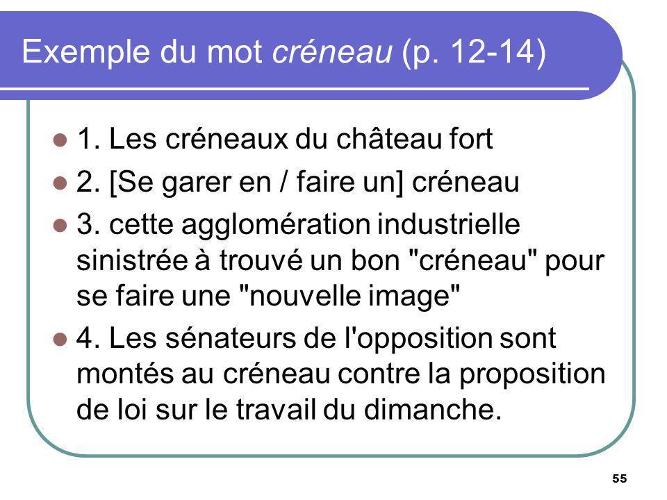 Exemple du mot créneau (p. 12-14)