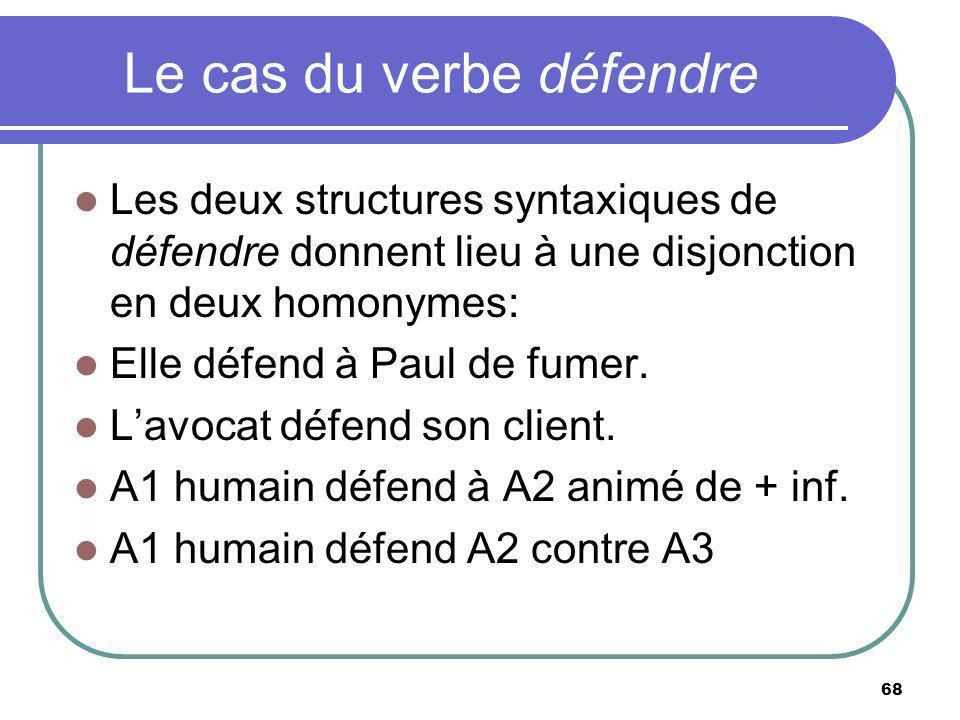 Le cas du verbe défendre