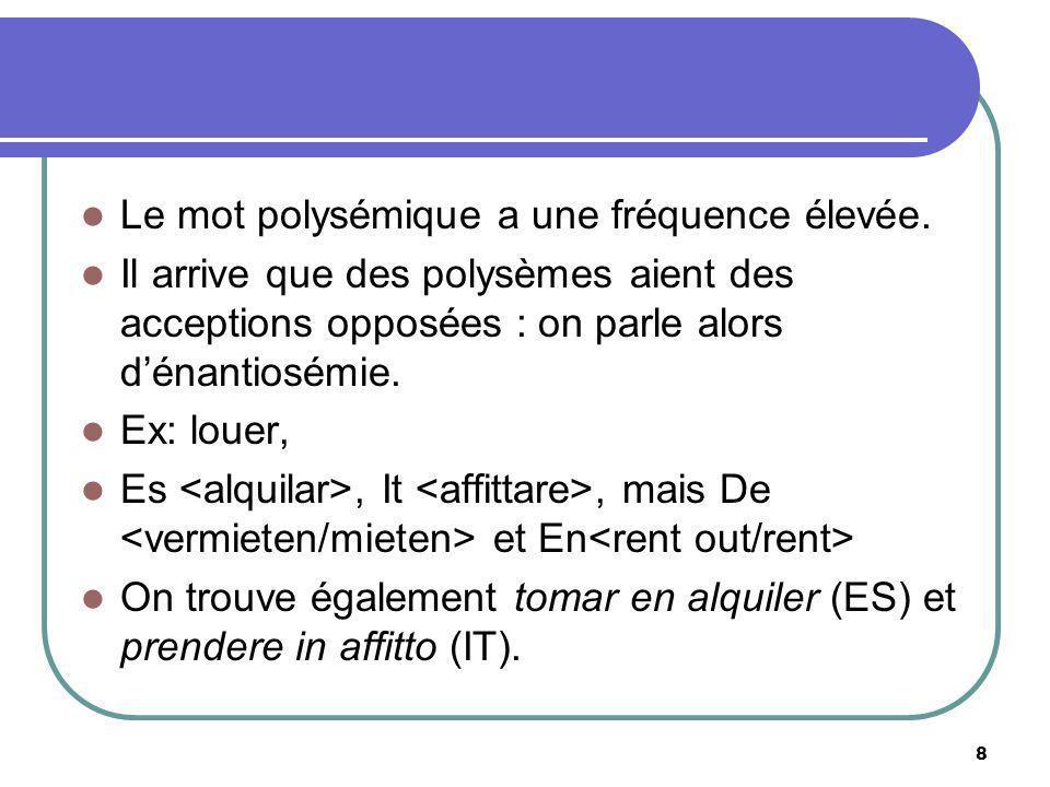 Le mot polysémique a une fréquence élevée.