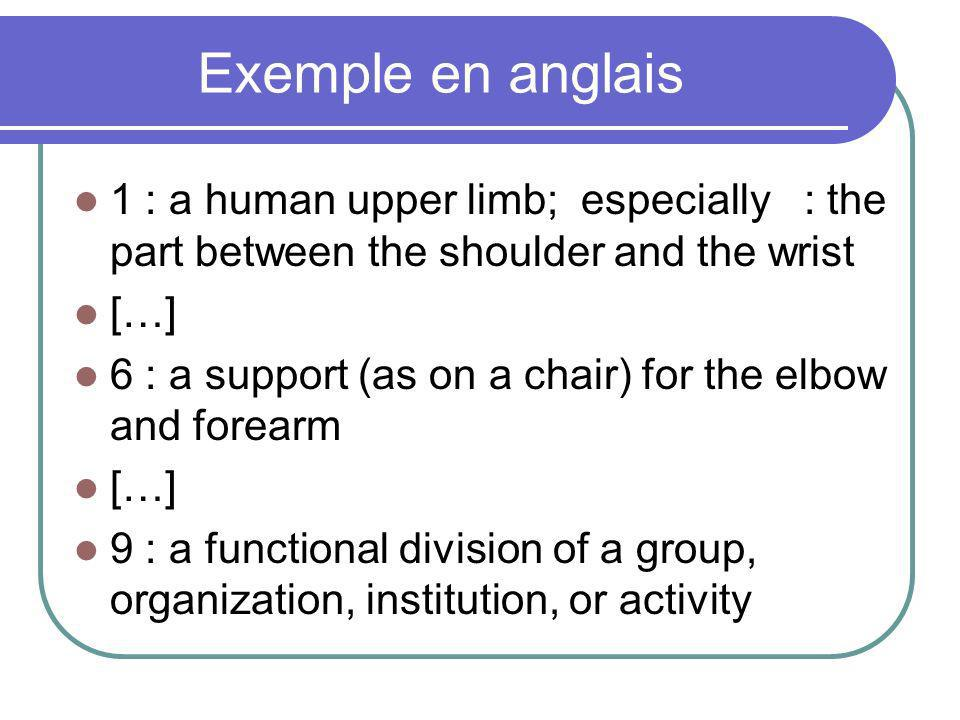 Exemple en anglais 1 : a human upper limb; especially : the part between the shoulder and the wrist.