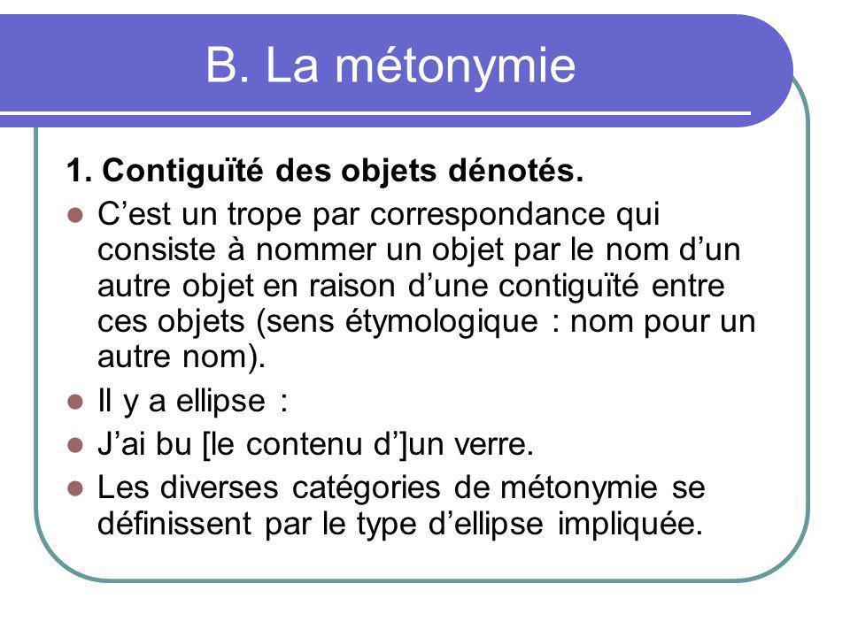 B. La métonymie 1. Contiguïté des objets dénotés.
