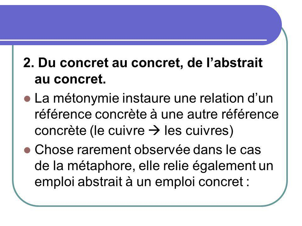 2. Du concret au concret, de l'abstrait au concret.