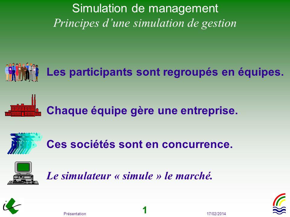 Simulation de management Principes d'une simulation de gestion