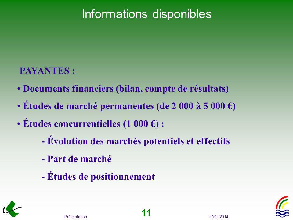 Informations disponibles