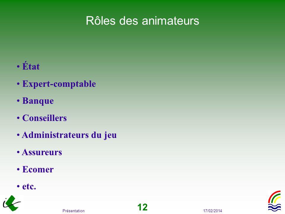 Rôles des animateurs État Expert-comptable Banque Conseillers