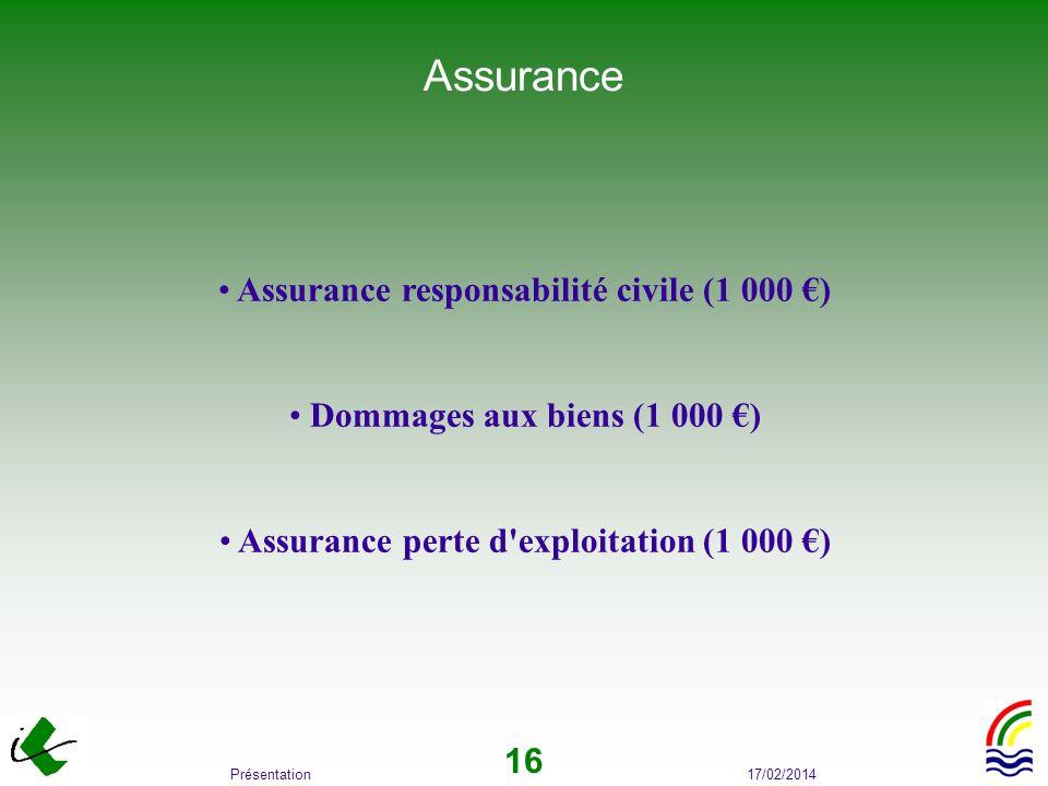 Assurance Assurance responsabilité civile (1 000 €)