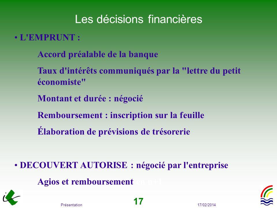 Les décisions financières