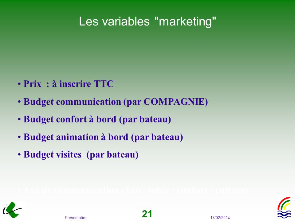 Les variables marketing