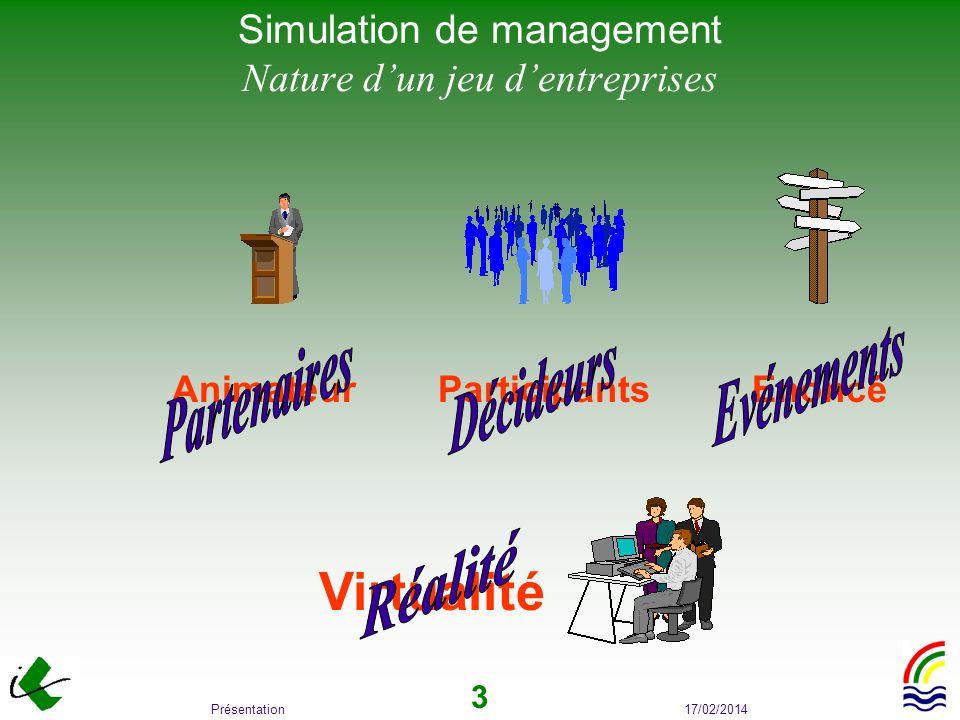 Simulation de management Nature d'un jeu d'entreprises