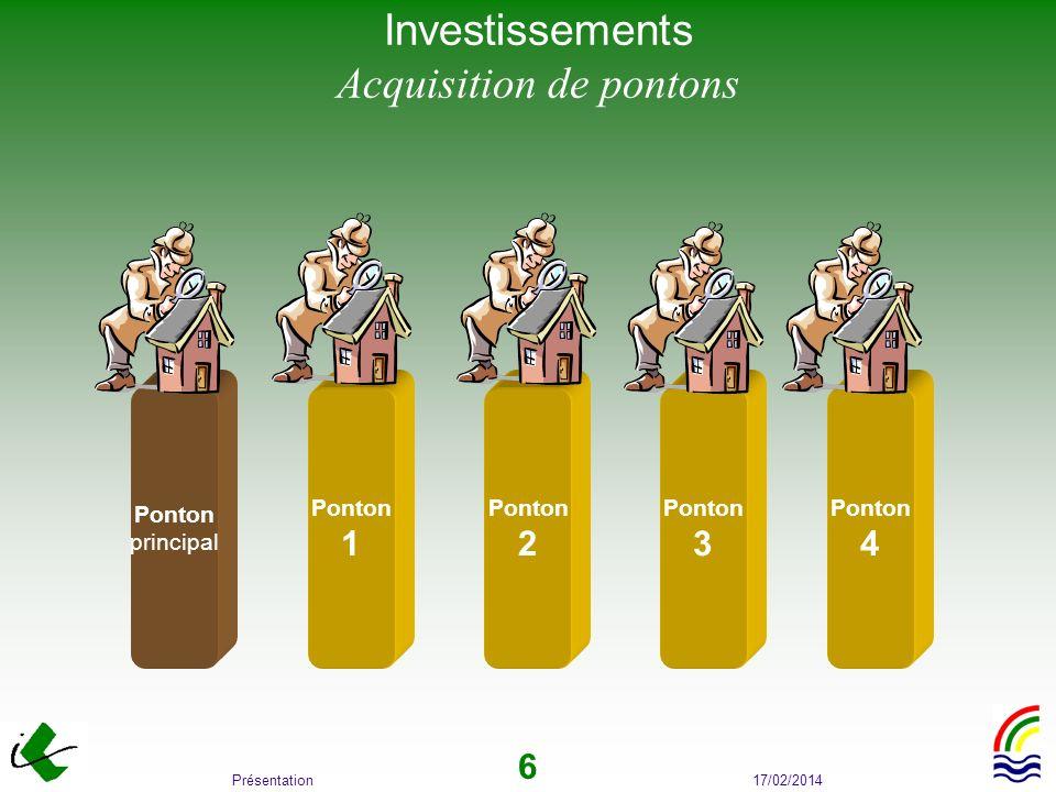 Investissements Acquisition de pontons
