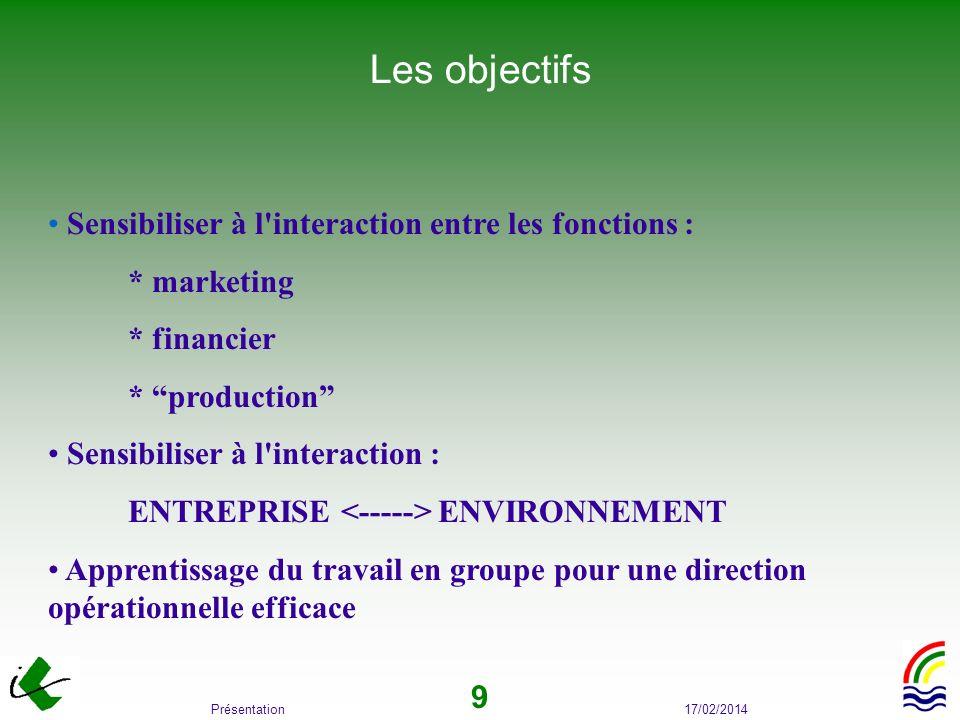 Les objectifs Sensibiliser à l interaction entre les fonctions :