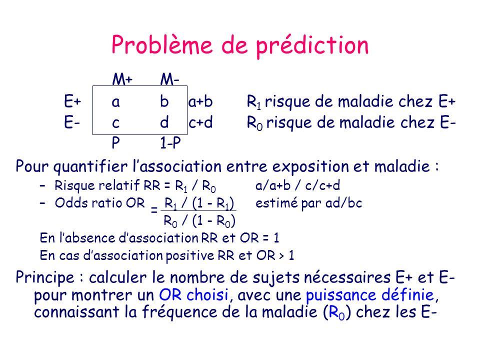 Problème de prédiction