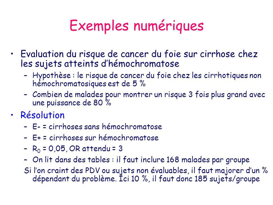 Exemples numériques Evaluation du risque de cancer du foie sur cirrhose chez les sujets atteints d'hémochromatose.