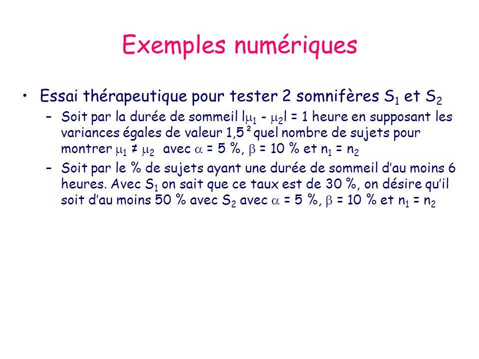 Exemples numériques Essai thérapeutique pour tester 2 somnifères S1 et S2.