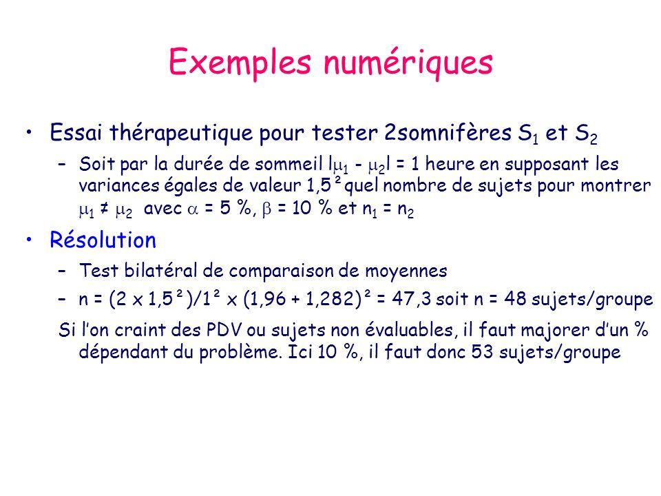Exemples numériquesEssai thérapeutique pour tester 2somnifères S1 et S2.