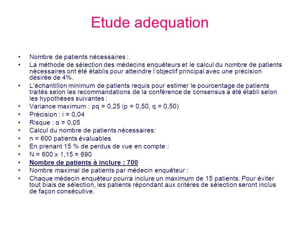 Etude adequation Nombre de patients nécessaires :
