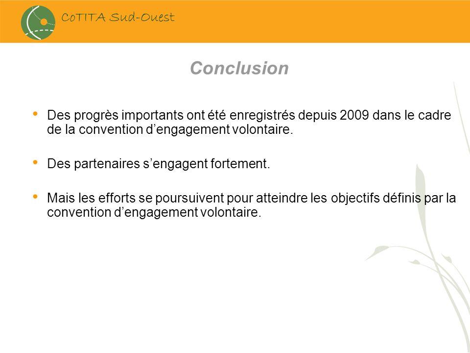 toitototototoot Conclusion. Des progrès importants ont été enregistrés depuis 2009 dans le cadre de la convention d'engagement volontaire.