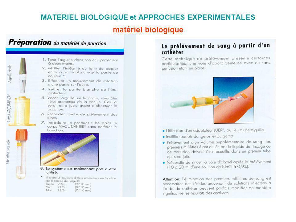 MATERIEL BIOLOGIQUE et APPROCHES EXPERIMENTALES matériel biologique