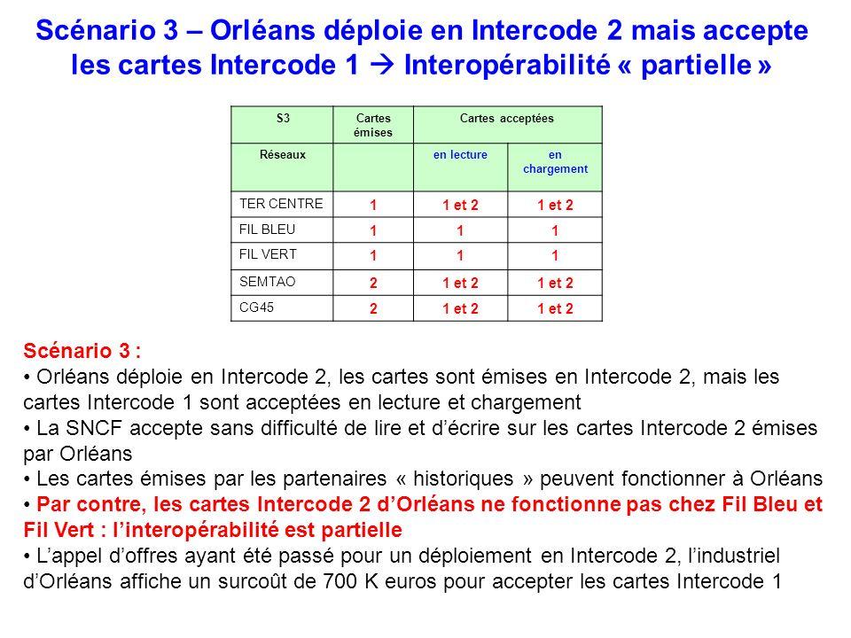 Scénario 3 – Orléans déploie en Intercode 2 mais accepte les cartes Intercode 1  Interopérabilité « partielle »