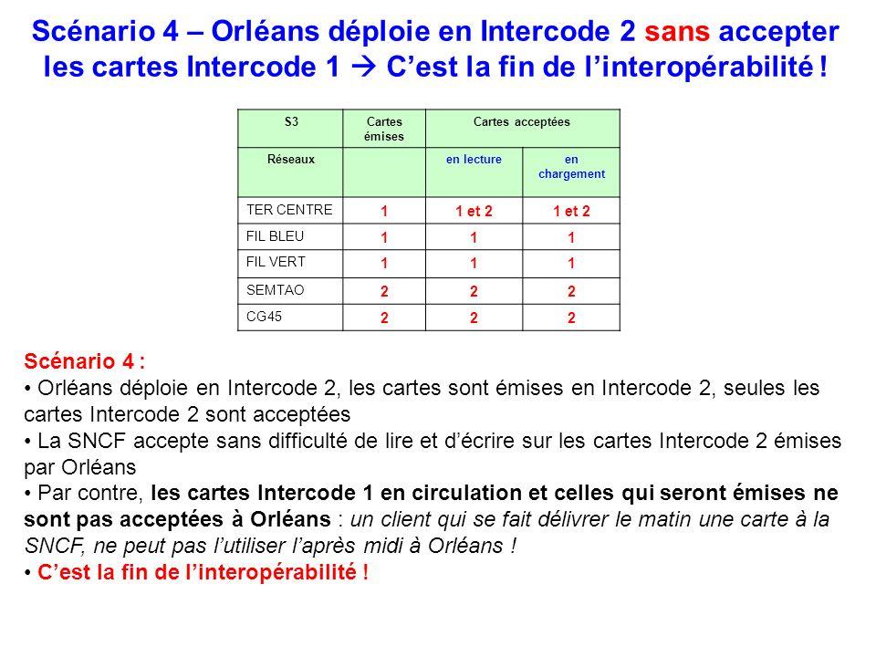 Scénario 4 – Orléans déploie en Intercode 2 sans accepter les cartes Intercode 1  C'est la fin de l'interopérabilité !