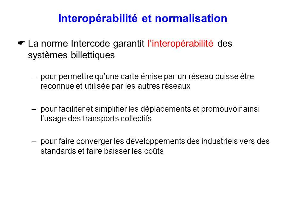 Interopérabilité et normalisation