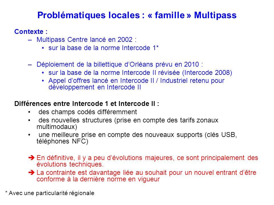 Problématiques locales : « famille » Multipass