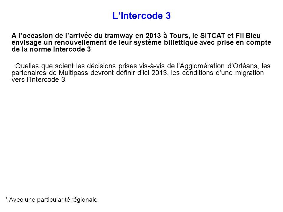 L'Intercode 3