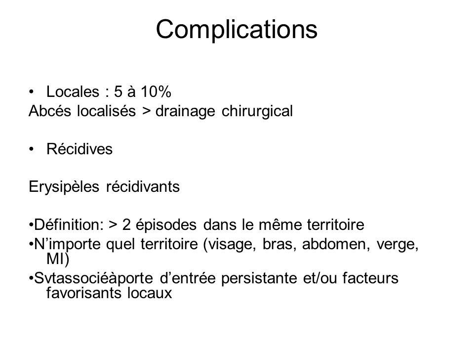Complications Locales : 5 à 10%