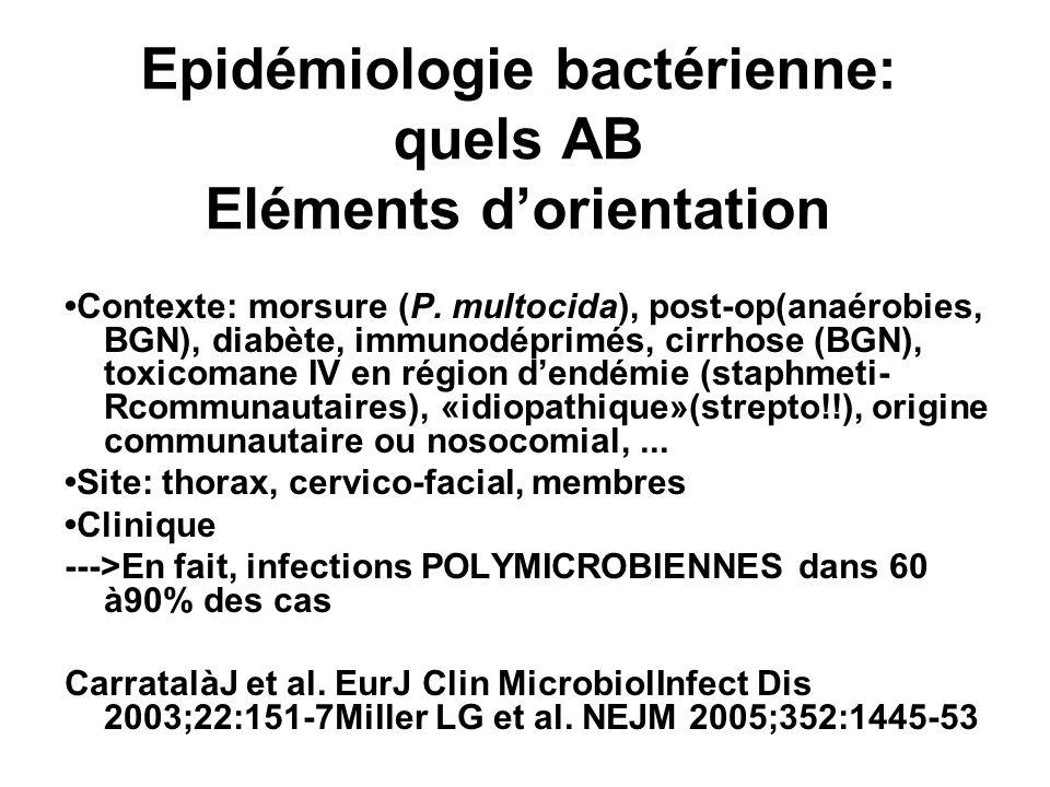 Epidémiologie bactérienne: quels AB Eléments d'orientation