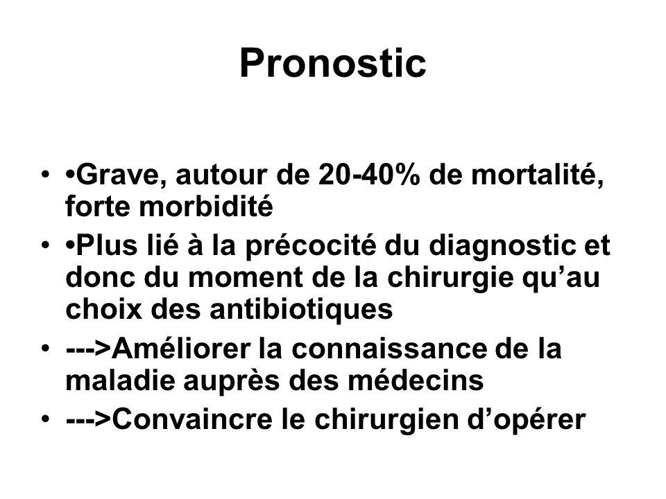 Pronostic •Grave, autour de 20-40% de mortalité, forte morbidité