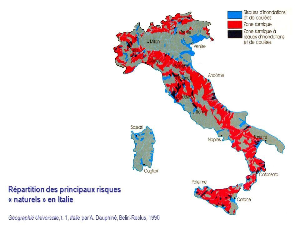 Répartition des principaux risques « naturels » en Italie