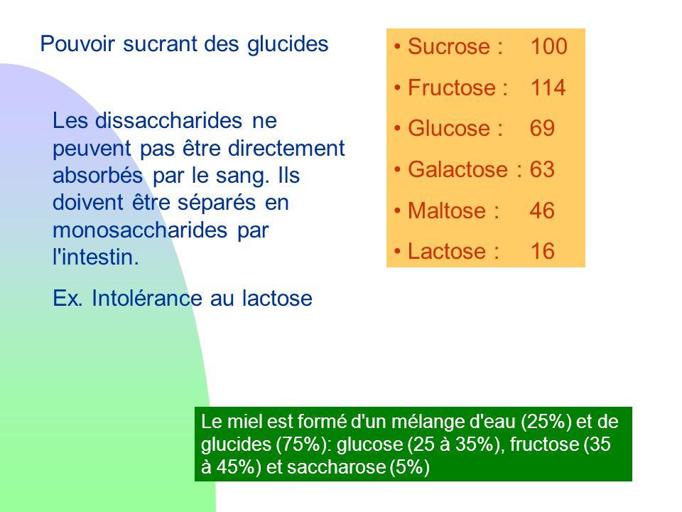Pouvoir sucrant des glucides Sucrose : 100 Fructose : 114 Glucose : 69