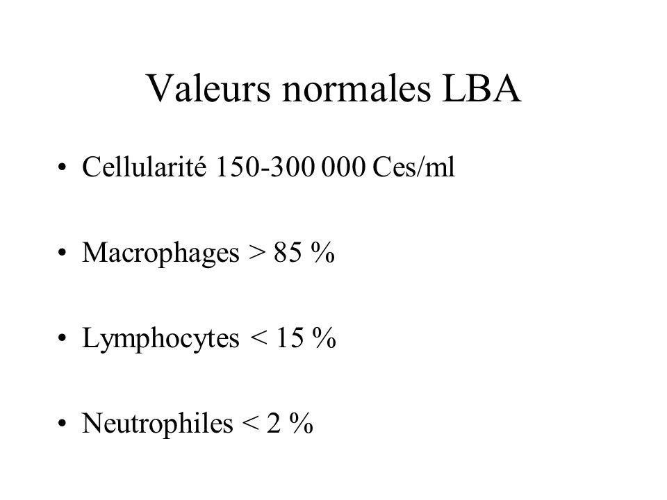 Valeurs normales LBA Cellularité 150-300 000 Ces/ml