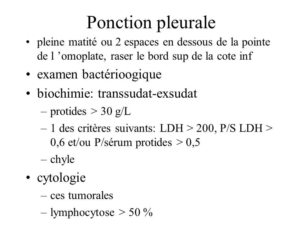 Ponction pleurale examen bactérioogique biochimie: transsudat-exsudat