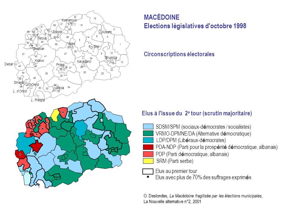 Elections législatives d octobre 1998