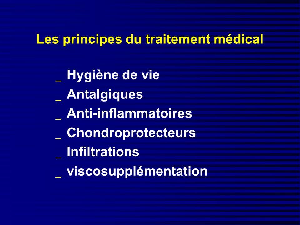 Les principes du traitement médical