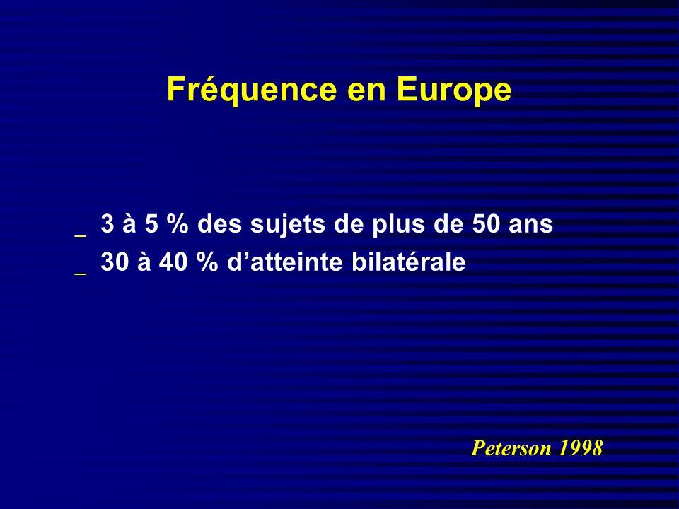 Fréquence en Europe 3 à 5 % des sujets de plus de 50 ans