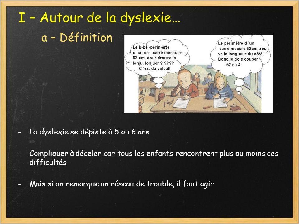 I – Autour de la dyslexie… a – Définition
