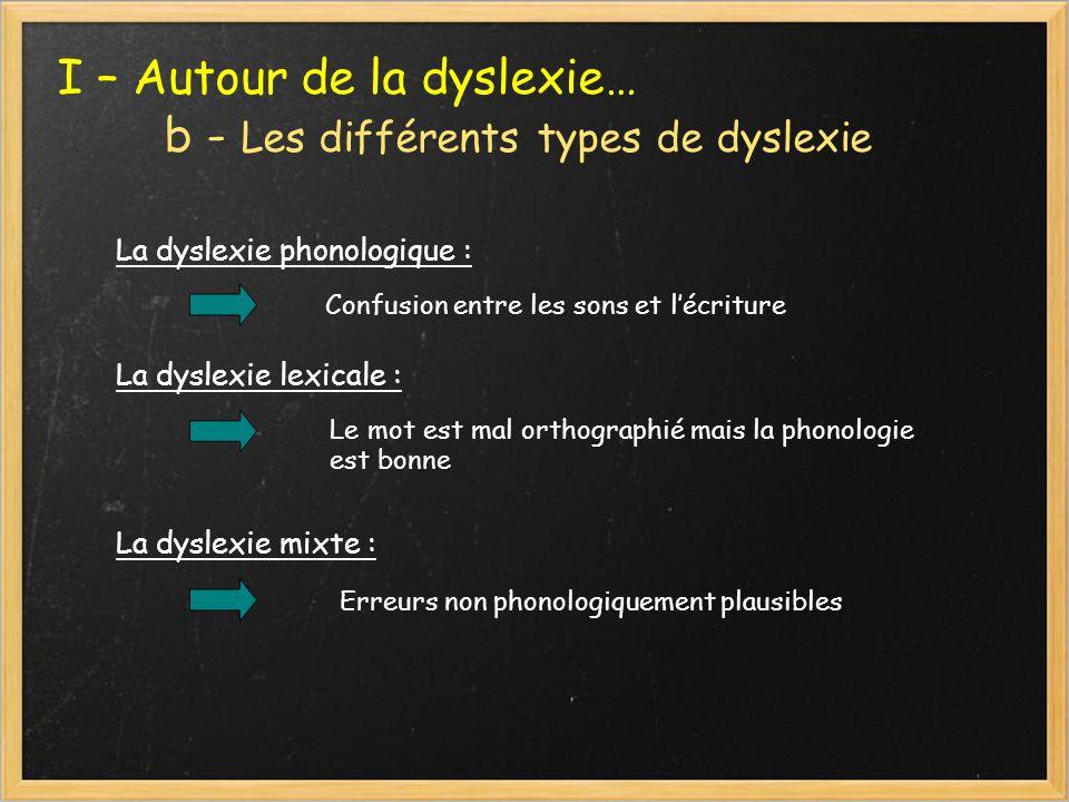I – Autour de la dyslexie… b - Les différents types de dyslexie