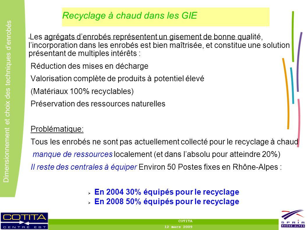 Recyclage à chaud dans les GIE