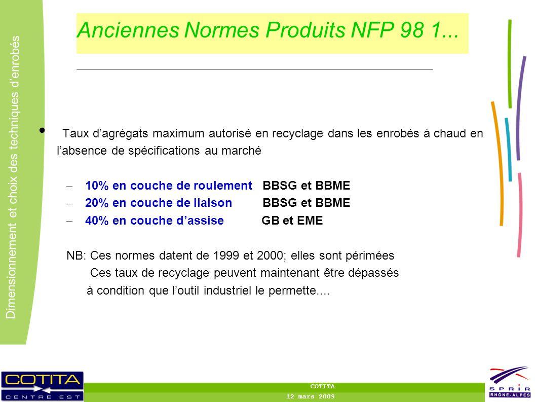 Anciennes Normes Produits NFP 98 1...