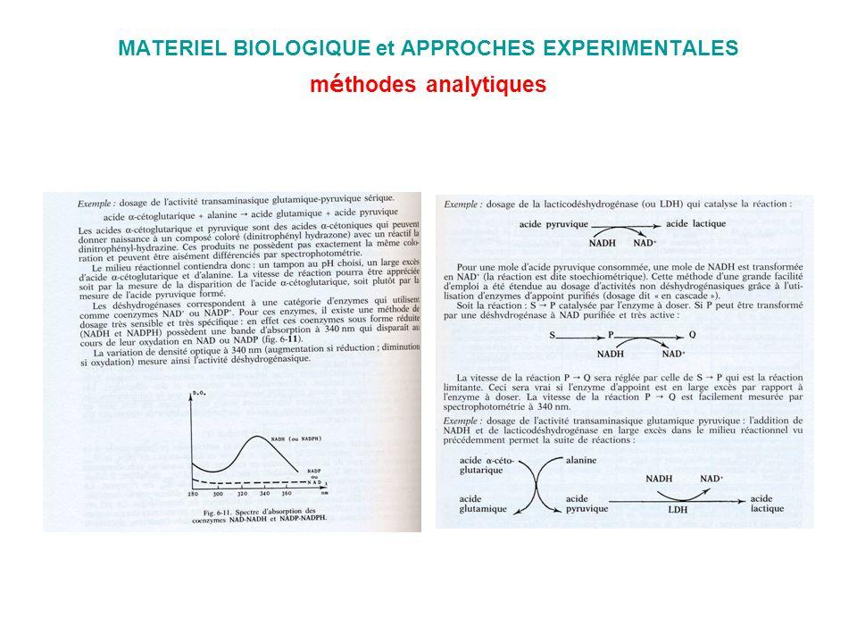 MATERIEL BIOLOGIQUE et APPROCHES EXPERIMENTALES méthodes analytiques