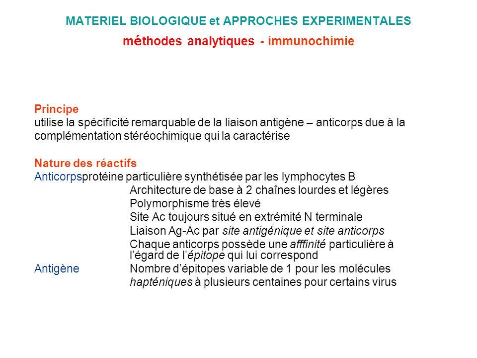 MATERIEL BIOLOGIQUE et APPROCHES EXPERIMENTALES méthodes analytiques - immunochimie