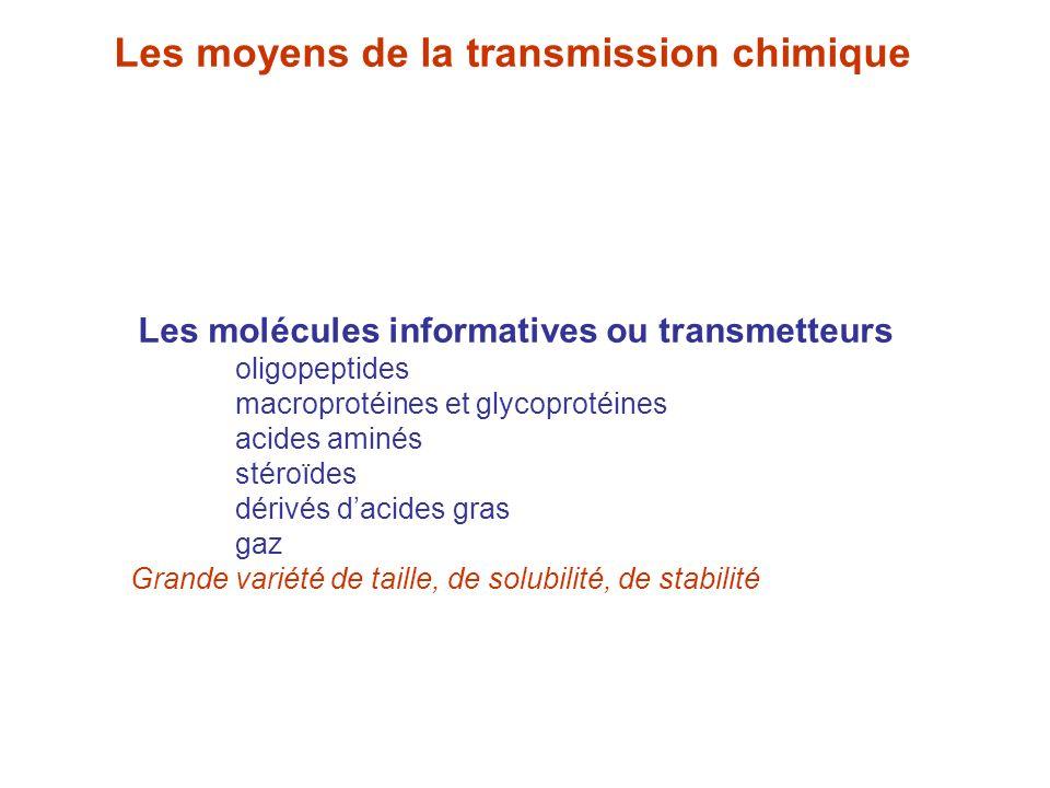 Les moyens de la transmission chimique