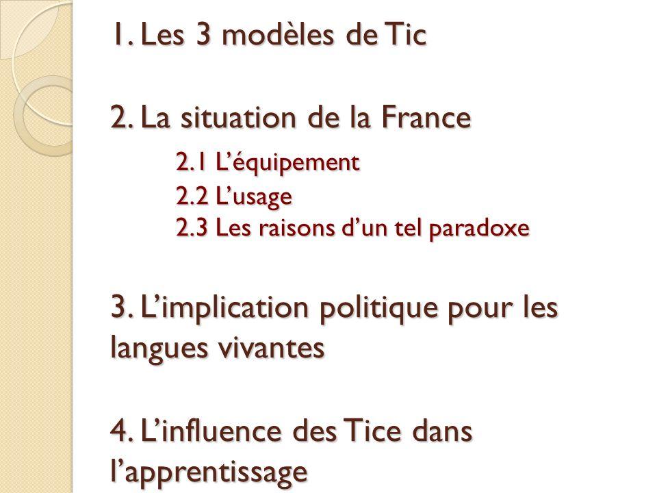 1.Les 3 modèles de Tic 2.