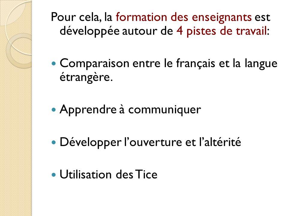 Pour cela, la formation des enseignants est développée autour de 4 pistes de travail: