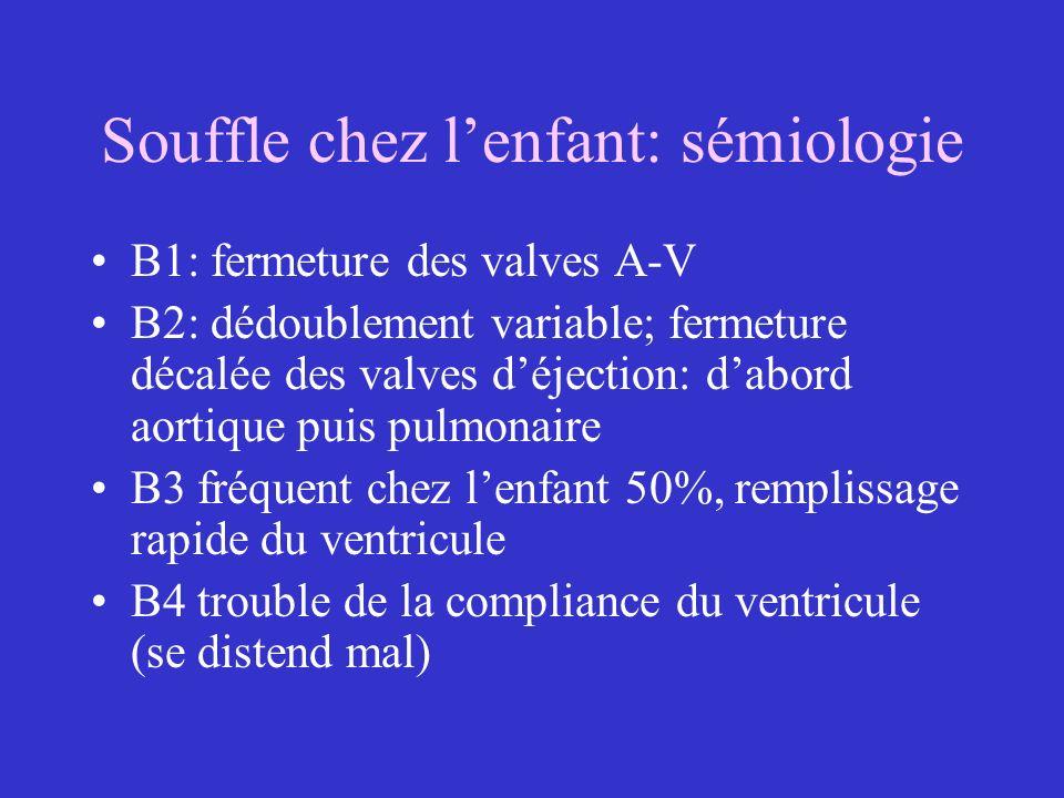 Souffle chez l'enfant: sémiologie