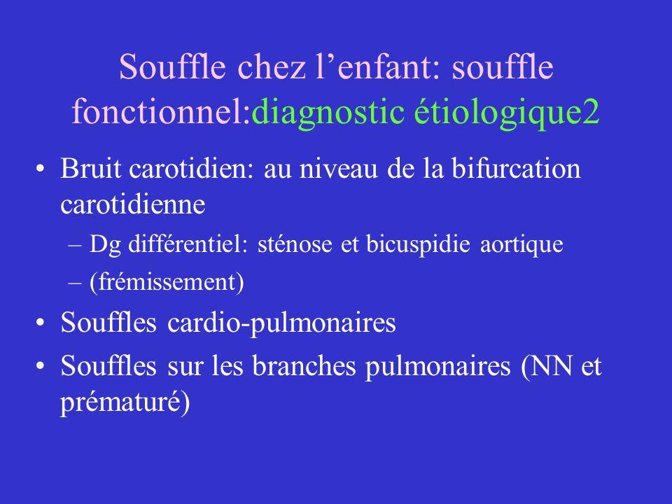 Souffle chez l'enfant: souffle fonctionnel:diagnostic étiologique2