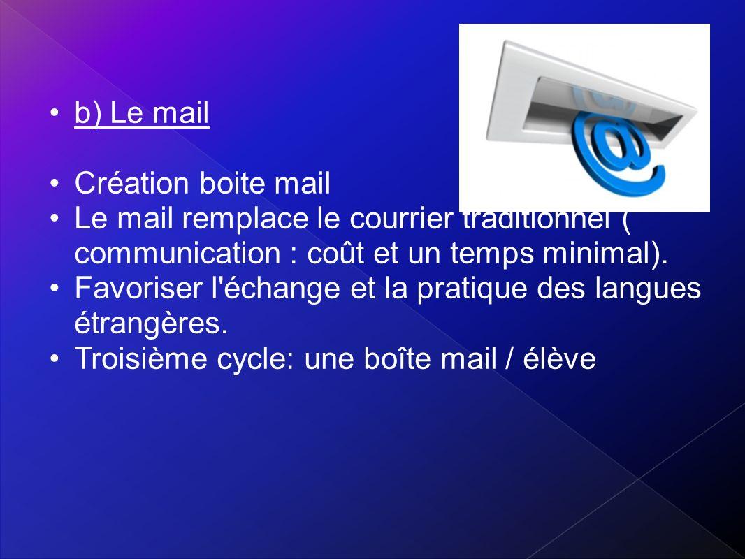 b) Le mail Création boite mail. Le mail remplace le courrier traditionnel ( communication : coût et un temps minimal).